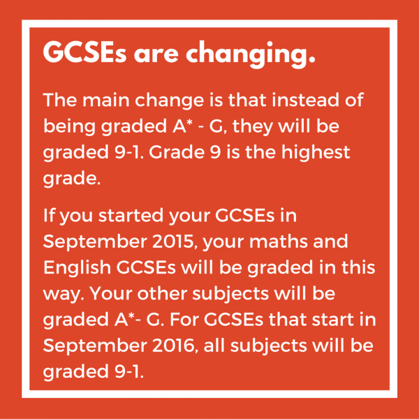 What are the options i can pick for my GCSE?
