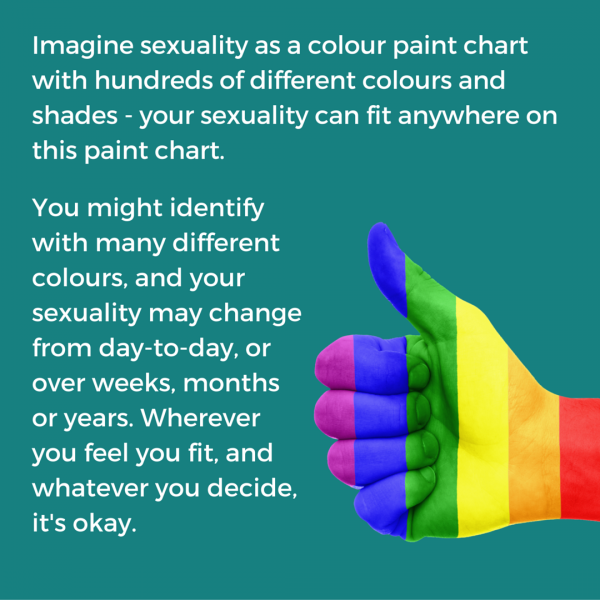 Does your environment affect your sexuality